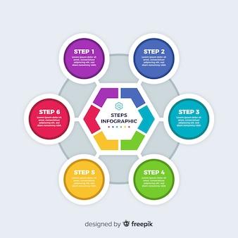 Infográfico de etapas com formas coloridas