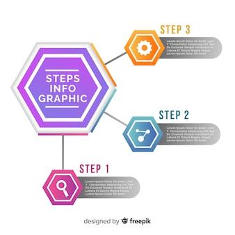 Infográfico de etapas com formas de hexágono