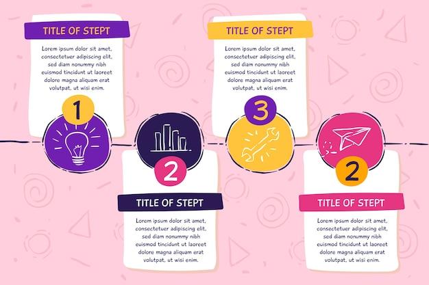 Infográfico de etapas desenhadas mão
