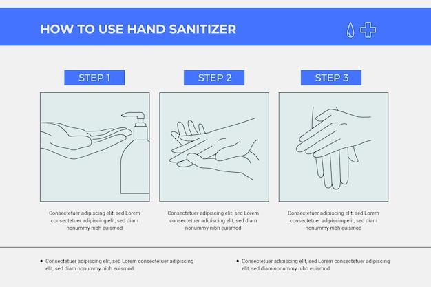 Infográfico de etapas do desinfetante para as mãos