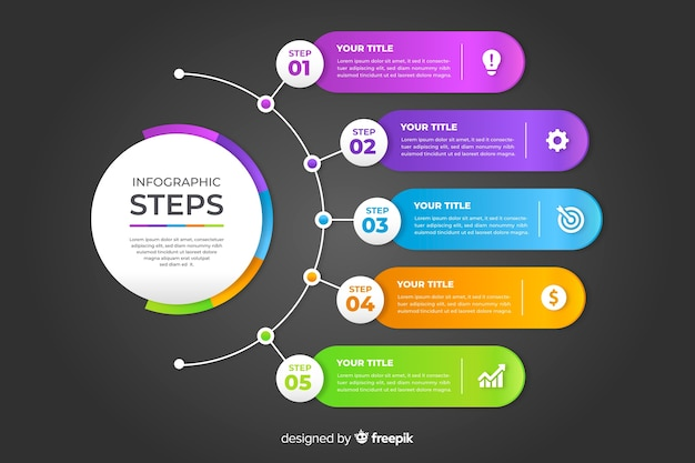 Infográfico de etapas profissionais