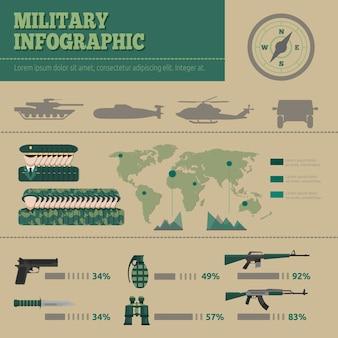 Infográfico de exército plana