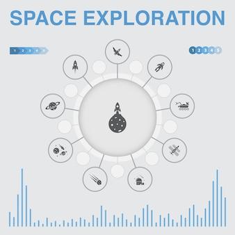 Infográfico de exploração do espaço com ícones. contém ícones como foguete, nave espacial, astronauta, planeta
