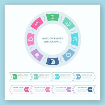 Infográfico de fabricação com texto e pictogramas