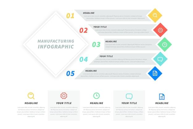 Infográfico de fabricação com título e títulos