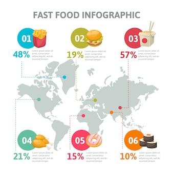 Infográfico de fast-food