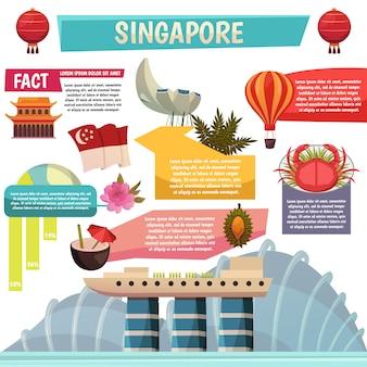 Infográfico de fatos de singapura ortogonal