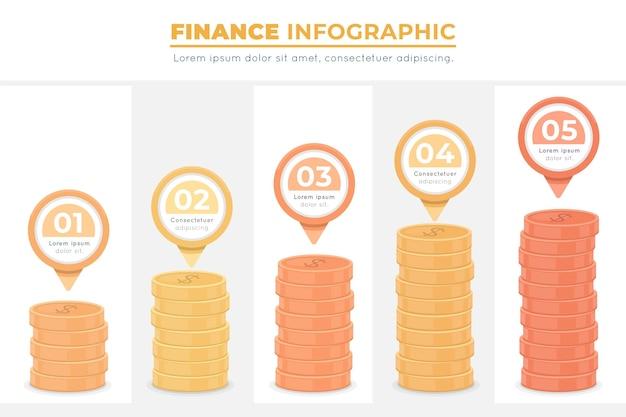 Infográfico de finanças com cores quentes