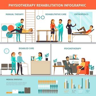Infográfico de fisioterapia e reabilitação