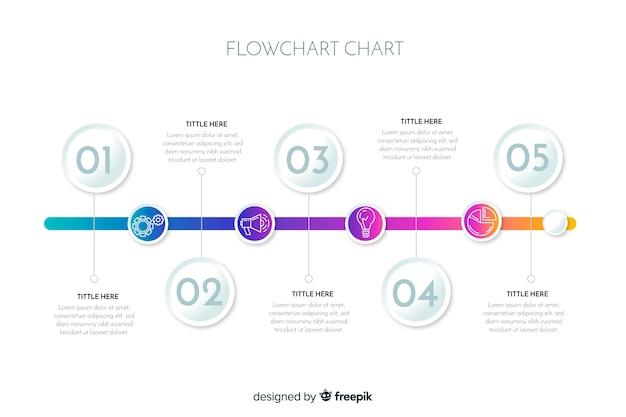 Infográfico de fluxograma
