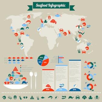 Infográfico de frutos do mar