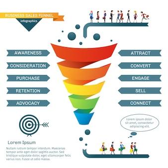 Infográfico de funil de vendas de negócios.