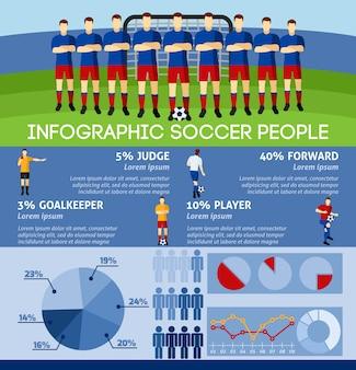 Infográfico de futebol com equipe e portão