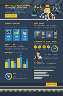 Infográfico de futebol