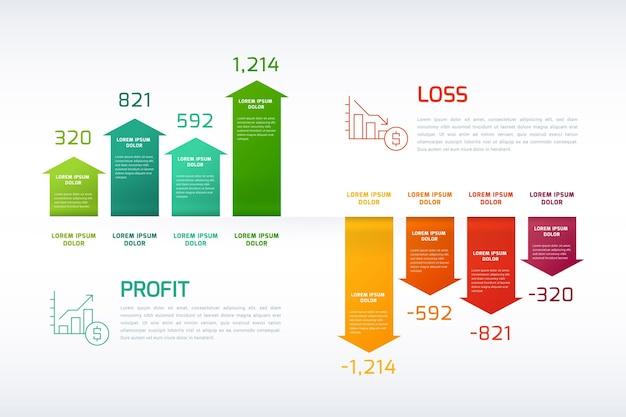 Infográfico de ganhos e perdas