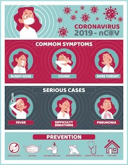 Infográfico de garota de coronavírus