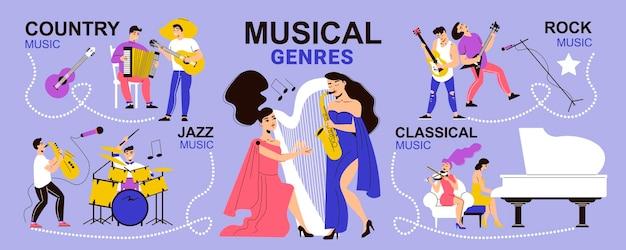 Infográfico de gêneros musicais