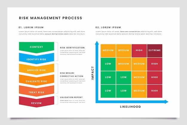 Infográfico de gerenciamento de risco colorido