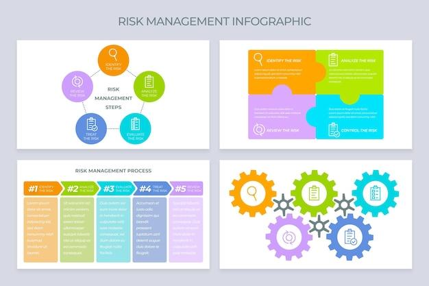 Infográfico de gerenciamento de riscos