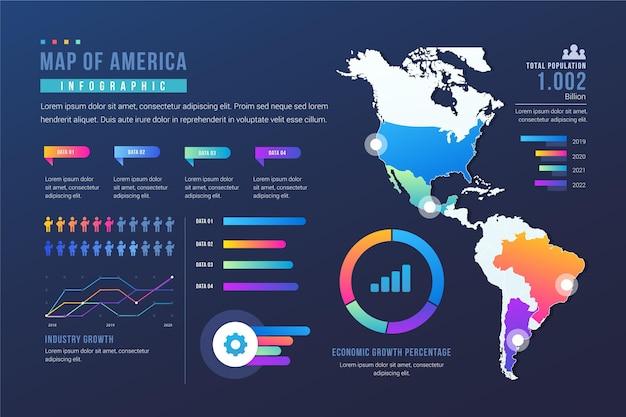 Infográfico de gradiente américa