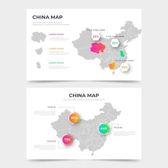 Infográfico de gradiente do mapa da china