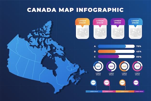 Infográfico de gradiente do mapa do canadá
