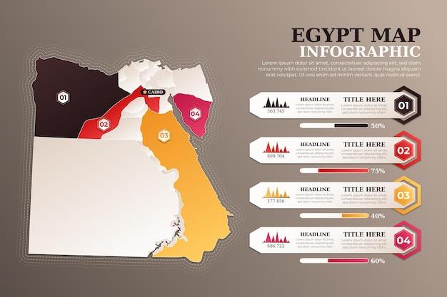 Infográfico de gradiente egito mapa