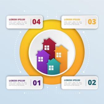Infográfico de gradiente imobiliário