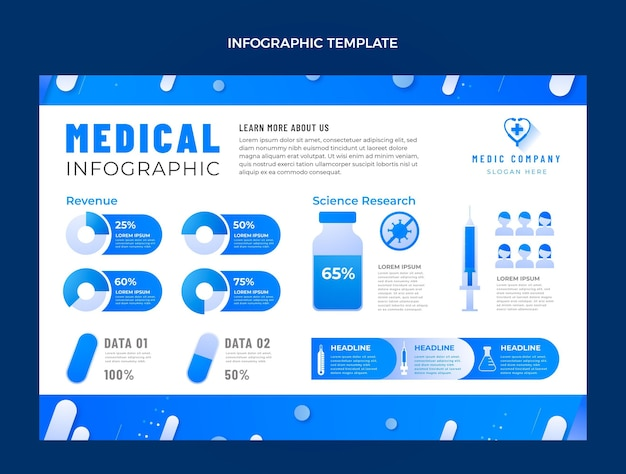Infográfico de gradiente médico