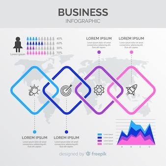 Infográfico de gradiente