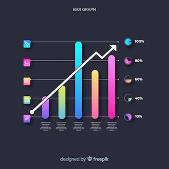 Infográfico de gráfico de barras