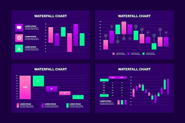 Infográfico de gráfico de cachoeira
