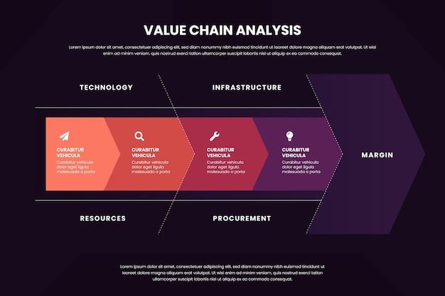 Infográfico de gráfico de cadeia de valor