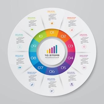 Infográfico de gráfico de ciclo para apresentação de dados