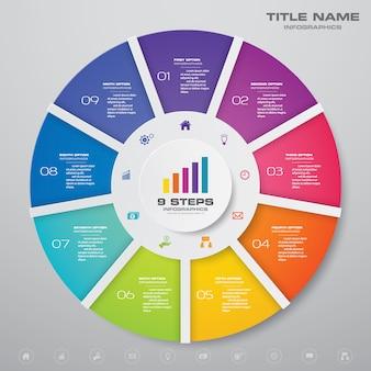 Infográfico de gráfico de ciclo.
