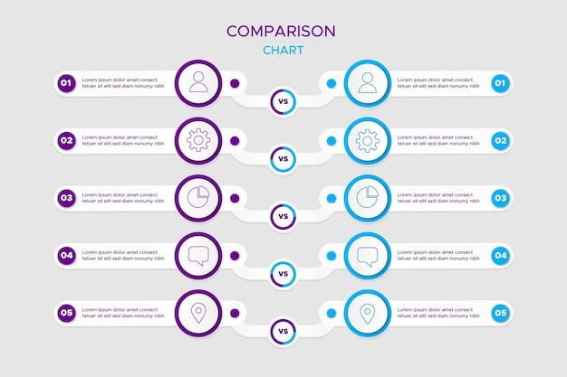 Infográfico de gráfico de comparação