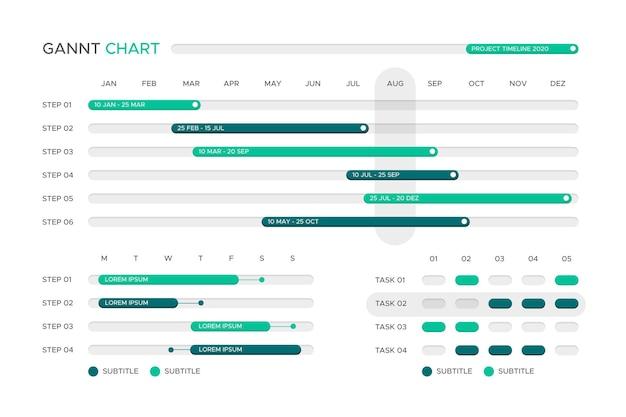 Infográfico de gráfico de gantt