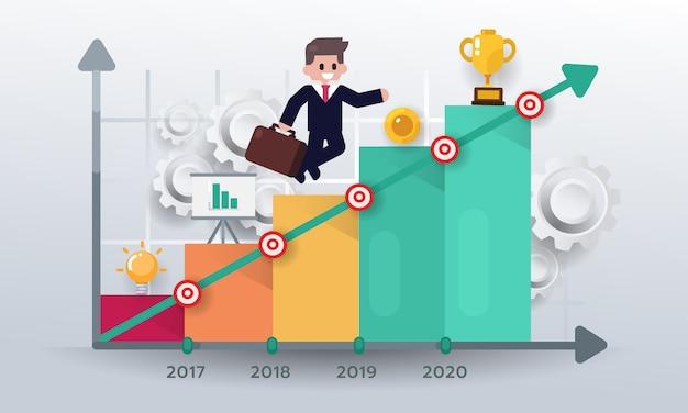 Infográfico de gráfico de negócios. etapa do sucesso.