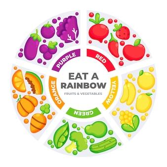 Infográfico de gráfico de pizza com legumes e frutas