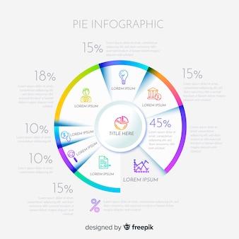 Infográfico de gráfico de pizza