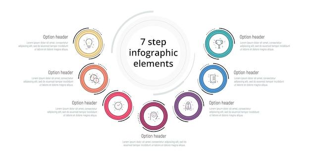 Infográfico de gráfico de processos de negócios com 7 círculos de etapas