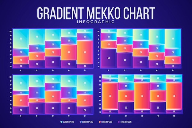 Infográfico de gráfico gradiente mekko