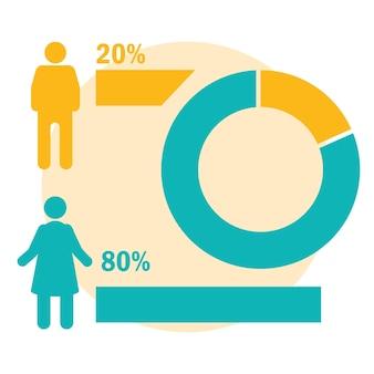 Infográfico de gráfico populacional