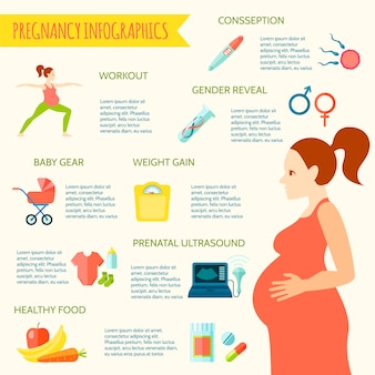 Infográfico de gravidez conjunto com preparações para uma ilustração em vetor plana bebê símbolos