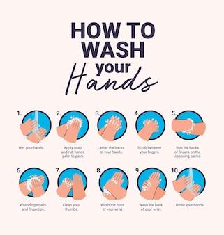 Infográfico de higiene das mãos