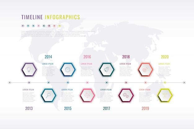 Infográfico de história da empresa com elementos hexagonais, indicação do ano e mapa-múndi