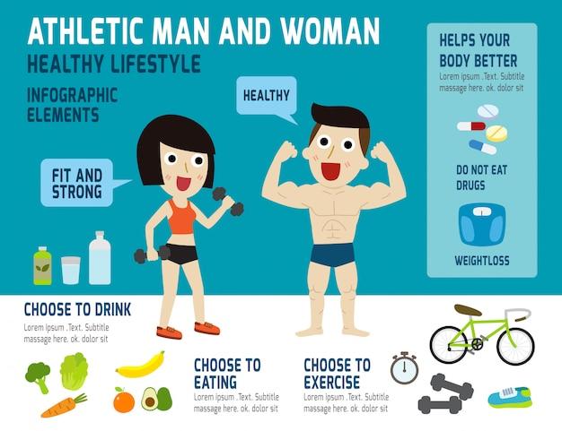 Infográfico de homem e mulher atlética