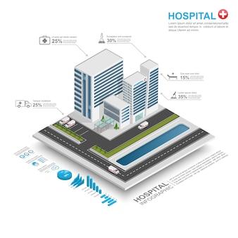 Infográfico de hospital isométrica 3d