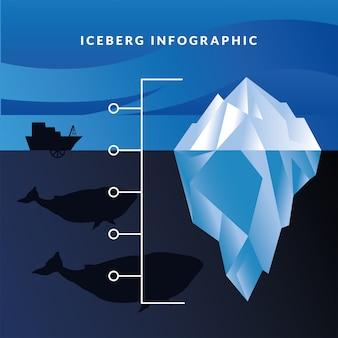 Infográfico de iceberg com baleias e design de navios, análise de dados e tema de informação.