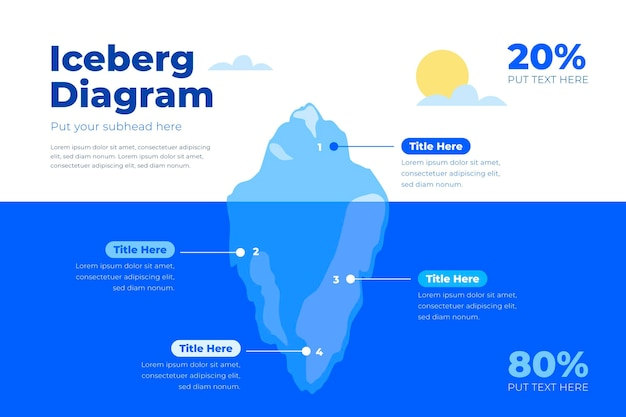 Infográfico de iceberg com dados